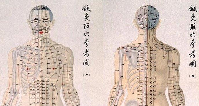 Local vs. Distal Acupuncture